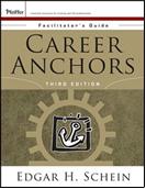 Career Works